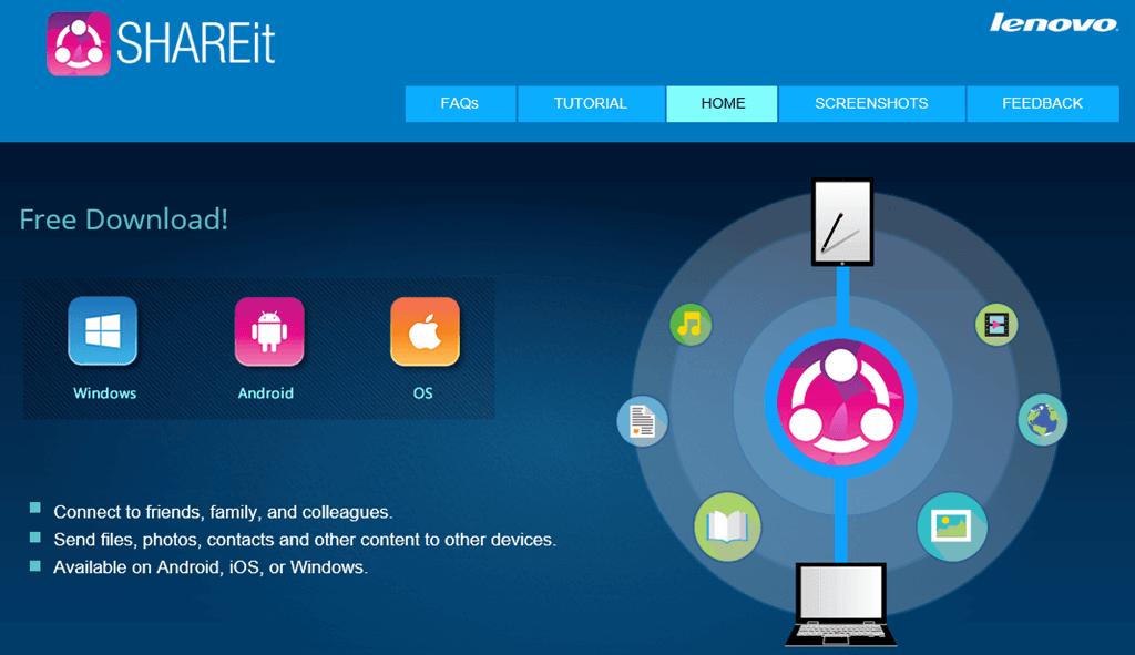 shareit-features
