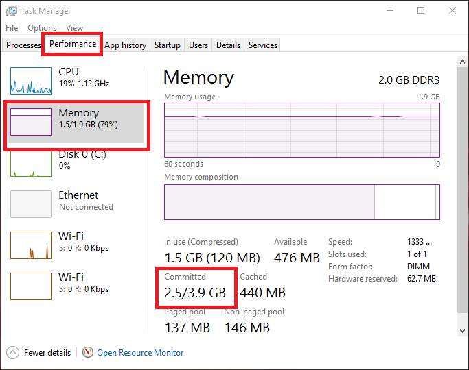 Task manager performance memory